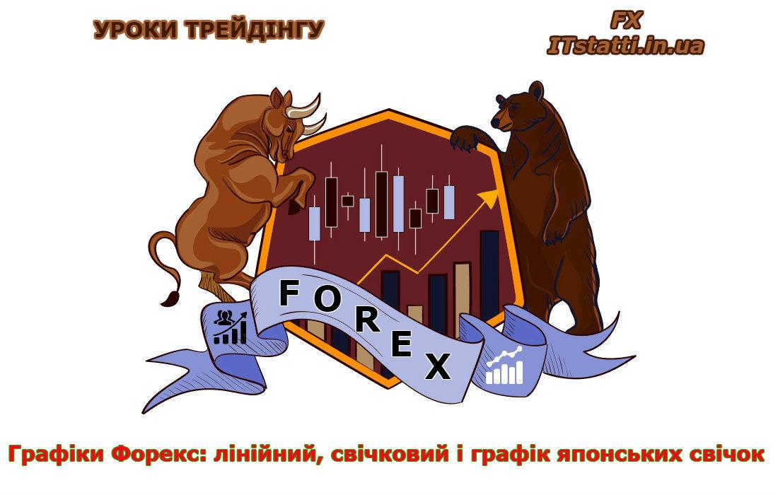 графіка форекс